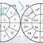 World Famous Jupiter Talisman – Jupiter Exalt