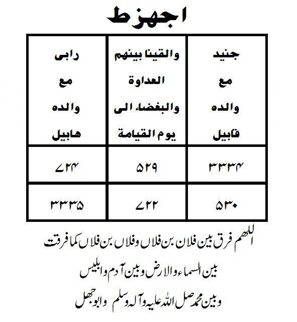 shams-o-zohal-qaran-talisman2
